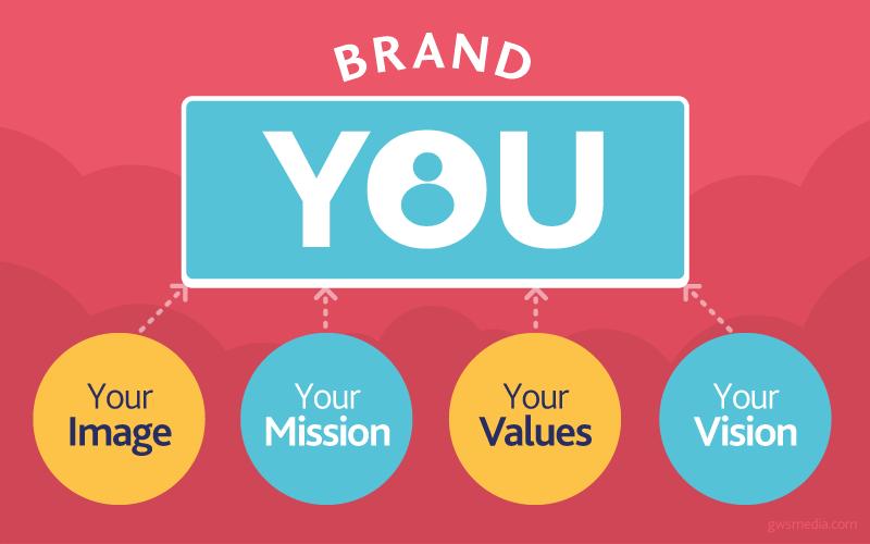 Martin Lindstrom nos explica cómo construir nuestro branding personal